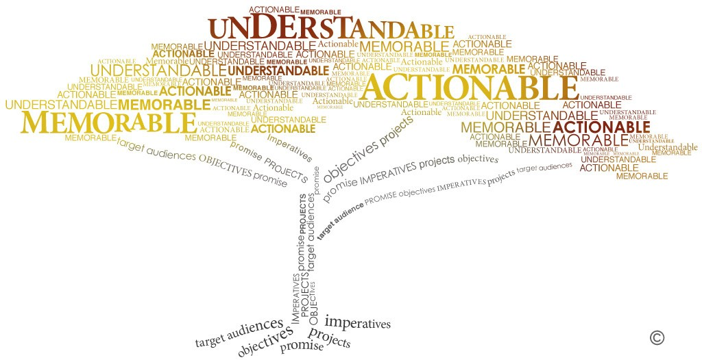 About Giraffe Strategy Tree Impact Word Cloud - GiraffeStrategy.com